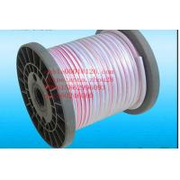 Buy cheap coaxial cabling from wholesalers