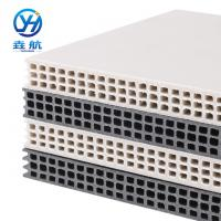 Quality 18mm Gray Plywood Plastic Formwork Panel For Concrete And Construction/Plastic Formwork Panel For Concrete for sale