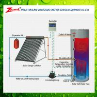 Buy cheap split/separated pressurized thermal solar water heater product