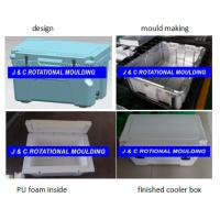 rotational mold for cooler box