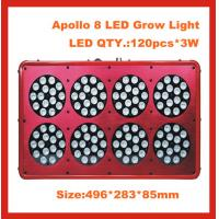 Quality CIDLY 8 300w led horticole light china led grow lights for complete grow tent kits for sale