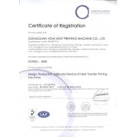 Dongguan HCM Heat Printing Machine Co., Ltd Certifications