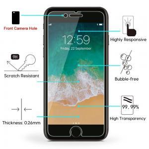 High Touch Sensitivity Anti Broken Screen Protector, Anti Spy Screen Protector