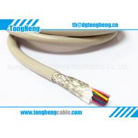 Quality 26AWG CMR Rated Communication Plenum Cable With FEP Insulated and PVC Sheathed for sale