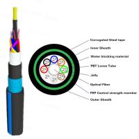 Quality Dual Jacket Duct Fiber Optic Cable GYFTY53 Armored Crush Resistance for sale