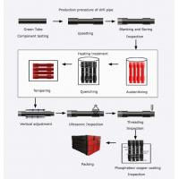 Quality Alloy Steel HDD Drilling Tools For Horizontal Directional Drilling Rig for sale