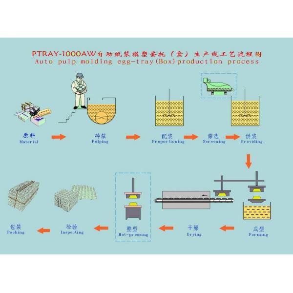 rotarycraft how to get aluminium powder