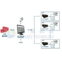 China Effective Cinema Ticket Machine / access control system with CE / ISO Approved on sale