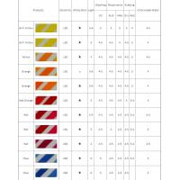 Fine Chemical Products Organic Pigments P Series Printing Propertier for Industrial