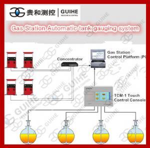 Quality Petrol station fuel tank gauging system magnetic tank level gauge/sensor price for sale