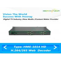 Buy Four Channel HDMI SDI Video Encoder Double Streaming Output 90% Humidity at wholesale prices