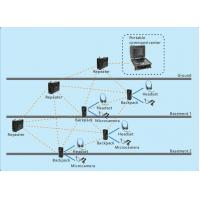 Full IP Video Wireless Transmitter Ad Hoc Network With Large Bandwidth 1W Device