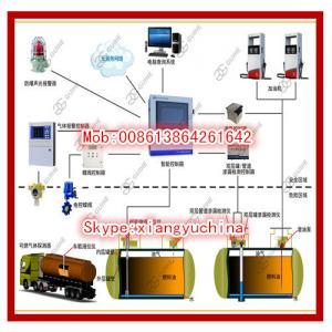 China FUEL station diesel tank level sensor magnetostrictive probe automatic tank gauge system on sale