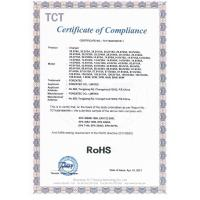 FORZATEC CO., LIMITED Certifications