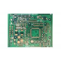 Quality FOISON Competitive Price Single/Double Sided Layer Board PCB Design And Layout Service Manufacturer for sale