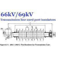 Quality 2250mm Creepage Distance In Line Post Insulator Polymeric 66kV / 69kV for sale
