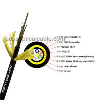 Buy Light Weight ADSS Optical Cable Aerial Adss 24 Core G652d High Tensile Strength at wholesale prices