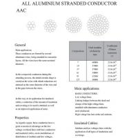 Quality AAC Conductor for sale