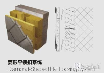 Diamond-Shaped Flat Locking System