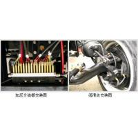 Buy cheap Autol centralized lubrication system product
