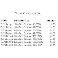 Quality Silver Mica Capacitor Silver Mica cap Item:500V for sale