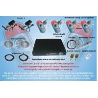 Buy cheap CCTV+ALARM ALL-IN-ONE SYSTEM product