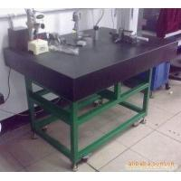 Quality 05 granite detection platform for sale