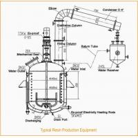 Buy cheap Resin Production Equipment from wholesalers
