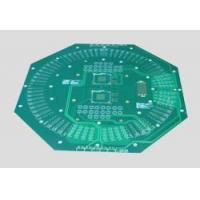 Buy cheap IC testing from wholesalers