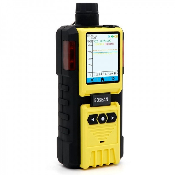 China K-600 4 in 1 Multi Gas Detector