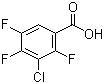 Buy cheap 3-Chloro-2,4,5-trifluorobenzoic acid from wholesalers