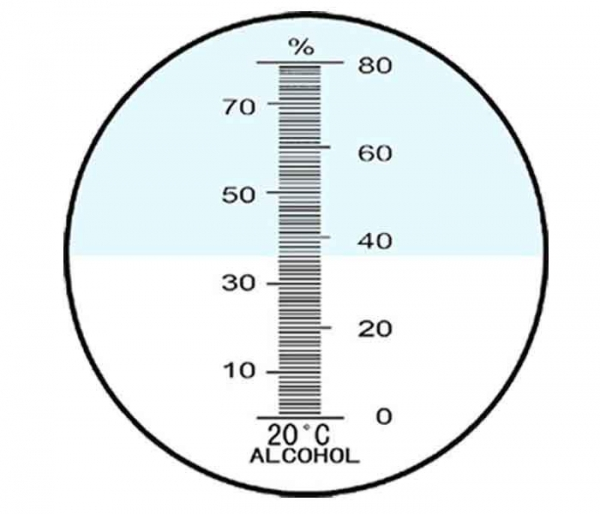 China Alcohol Refractometers RHW-80ATC